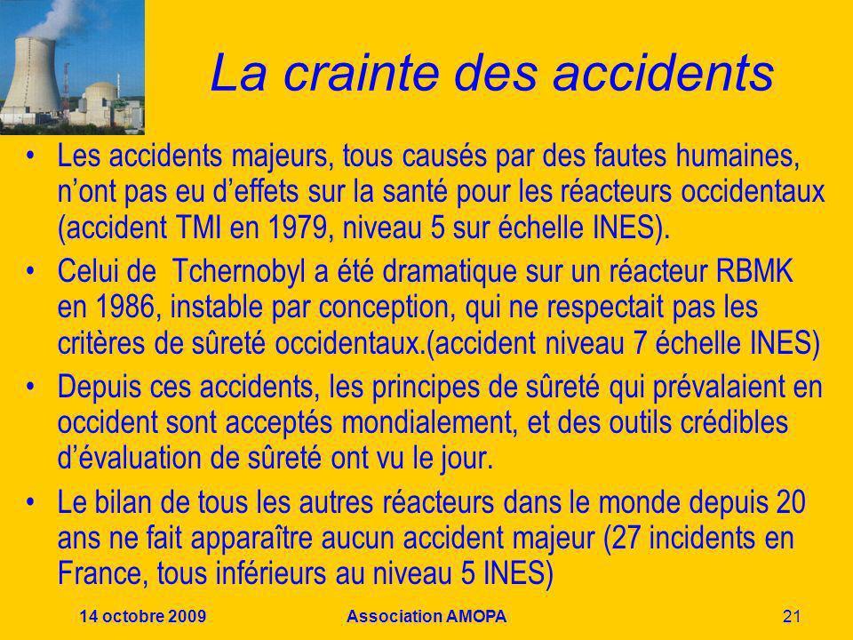 14 octobre 2009Association AMOPA21 La crainte des accidents Les accidents majeurs, tous causés par des fautes humaines, nont pas eu deffets sur la san