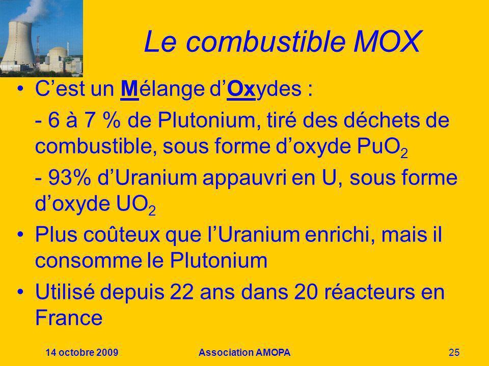 Le combustible MOX Cest un Mélange dOxydes : - 6 à 7 % de Plutonium, tiré des déchets de combustible, sous forme doxyde PuO 2 - 93% dUranium appauvri