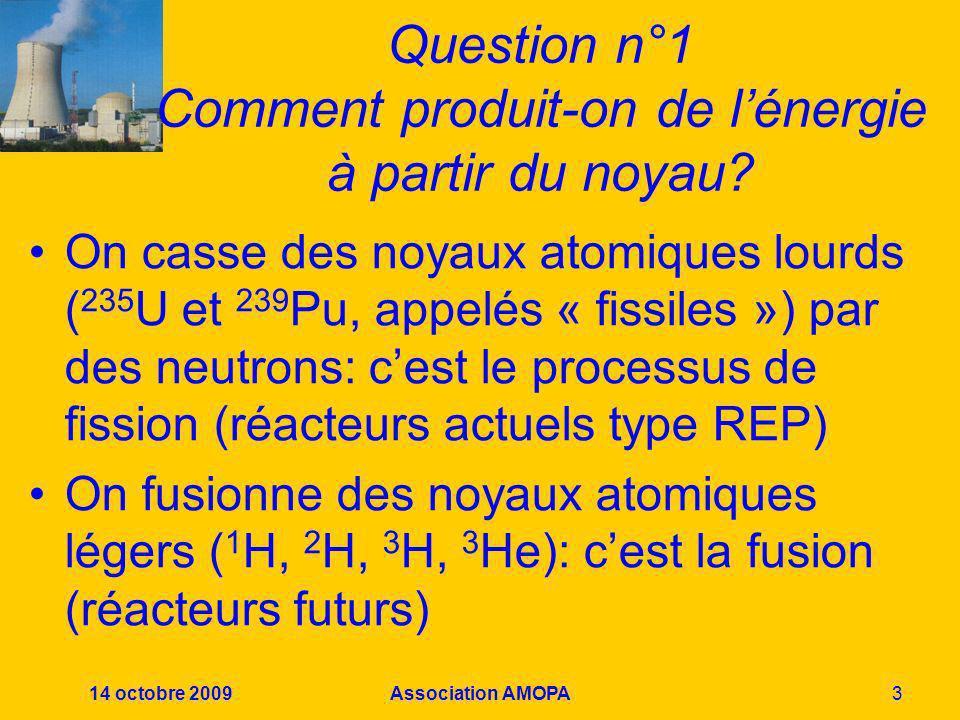 14 octobre 2009Association AMOPA14 La crainte des radiations La radioactivité émise à lextérieur par une centrale nucléaire est de lordre du dixième de celle dune centrale à charbon*, et inférieure au centième de la radioactivité naturelle.