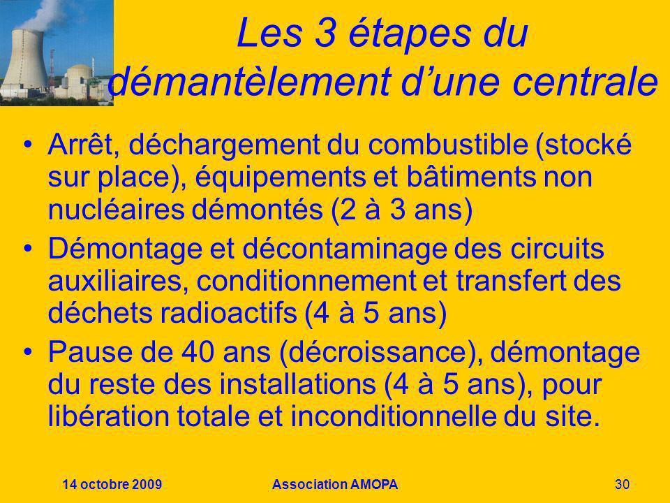 14 octobre 2009Association AMOPA30 Les 3 étapes du démantèlement dune centrale Arrêt, déchargement du combustible (stocké sur place), équipements et b