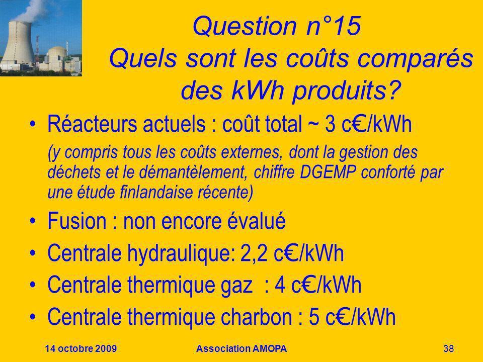 14 octobre 2009Association AMOPA38 Question n°15 Quels sont les coûts comparés des kWh produits? Réacteurs actuels : coût total ~ 3 c /kWh (y compris