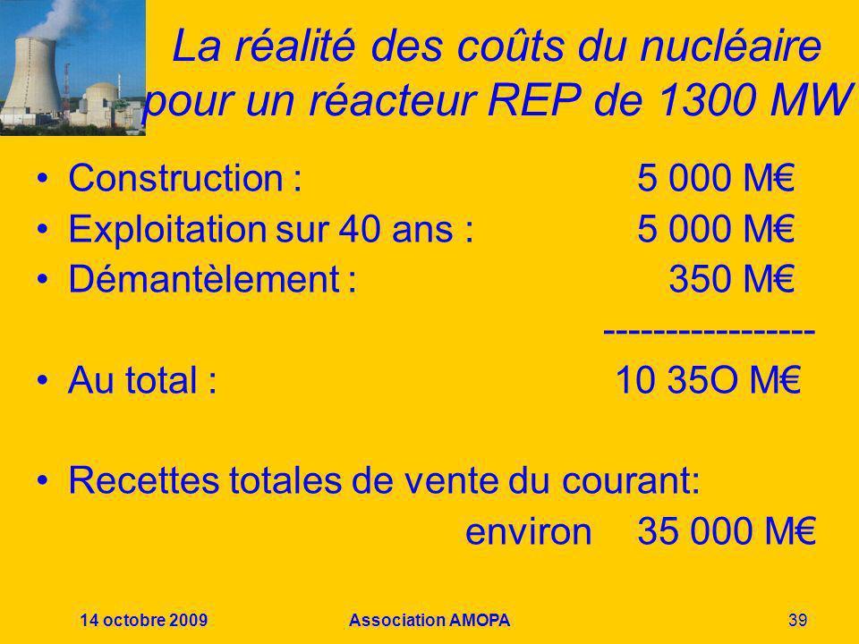 14 octobre 2009Association AMOPA39 La réalité des coûts du nucléaire pour un réacteur REP de 1300 MW Construction :5 000 M Exploitation sur 40 ans :5