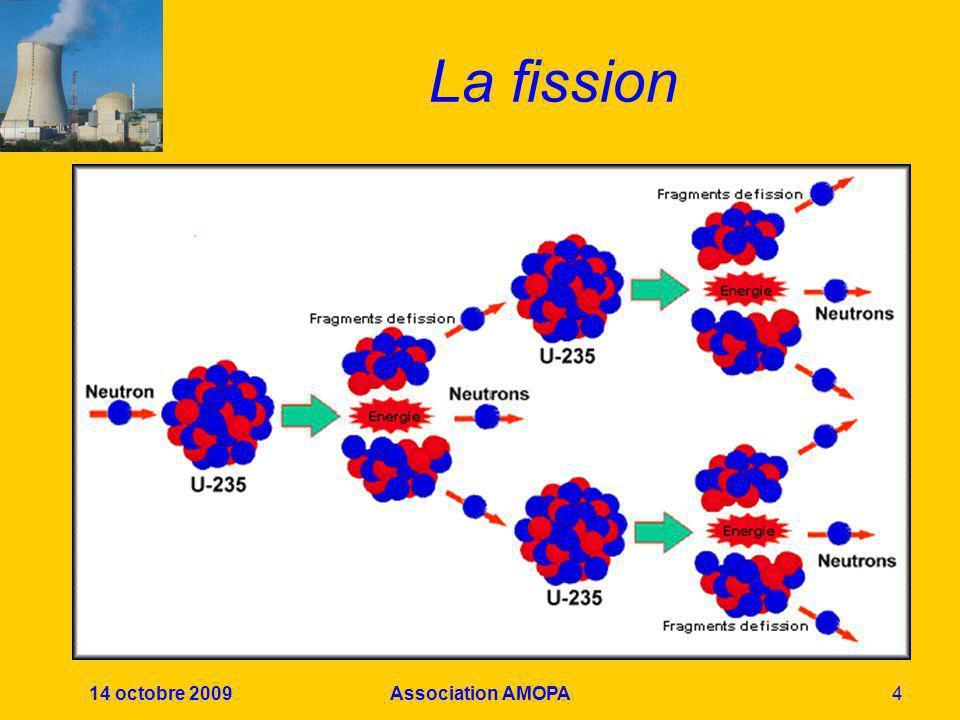 14 octobre 2009Association AMOPA5 La fission On casse des noyaux atomiques lourds ( 235 U ou 239 Pu), par des neutrons Luranium naturel contient 99,3% d 238 U et 0,7% d 235 U; le 239 Pu nexiste pas naturellement L 238 U nest pas fissile, mais « fertile »: bombardé par des neutrons, il devient 239 Pu