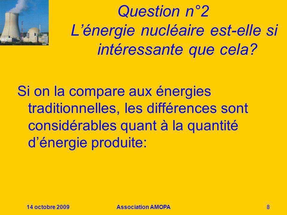 14 octobre 2009Association AMOPA39 La réalité des coûts du nucléaire pour un réacteur REP de 1300 MW Construction :5 000 M Exploitation sur 40 ans :5 000 M Démantèlement : 350 M ----------------- Au total : 10 35O M Recettes totales de vente du courant: environ35 000 M