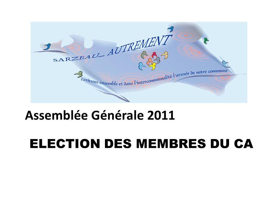 Budget 2011 RecettesDépenses Cotisations440Assurance RC120 Repas AG230Repas AG230 Site Internet80 Communication240 TOTAL670TOTAL670