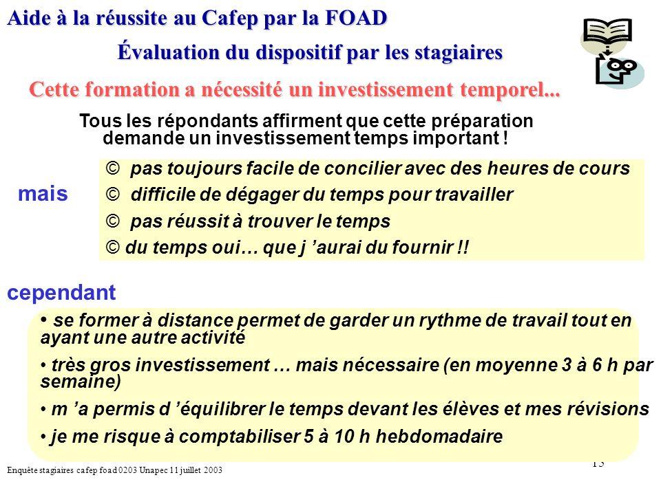 15 Aide à la réussite au Cafep par la FOAD Évaluation du dispositif par les stagiaires Cette formation a nécessité un investissement temporel...