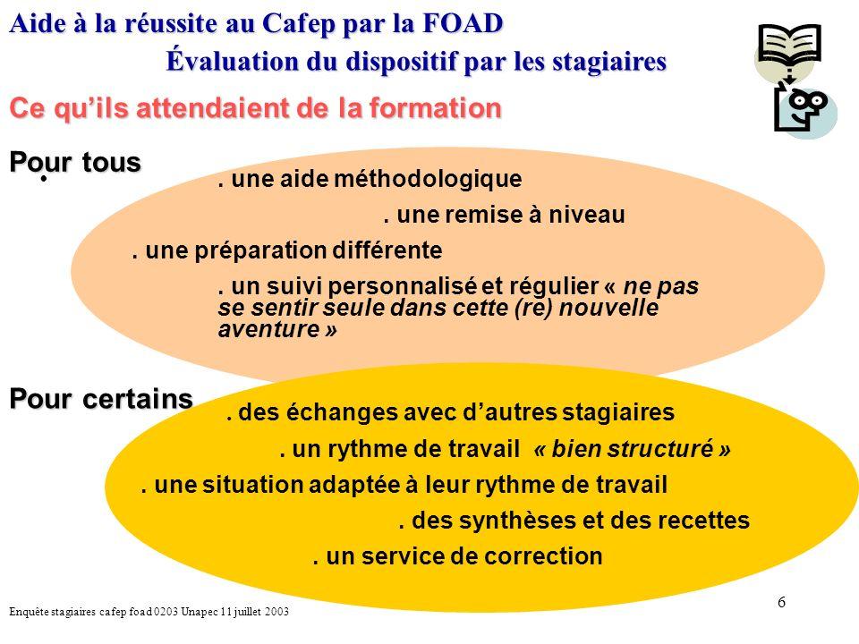 6 Aide à la réussite au Cafep par la FOAD Évaluation du dispositif par les stagiaires Ce quils attendaient de la formation.