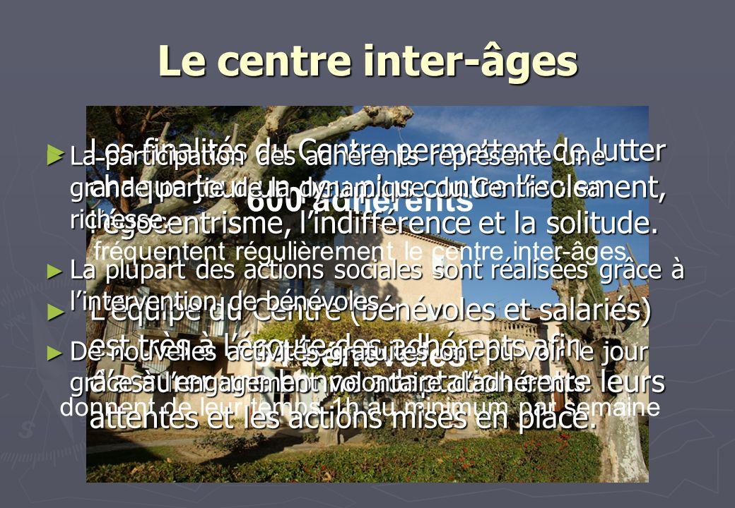 Le centre inter-âges 600 adhérents fréquentent régulièrement le centre inter-âges 64 bénévoles donnent de leur temps 1h au minimum par semaine Les fin