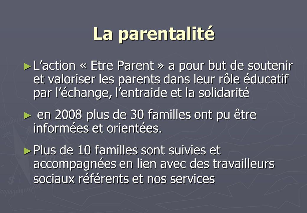 La parentalité Laction « Etre Parent » a pour but de soutenir et valoriser les parents dans leur rôle éducatif par léchange, lentraide et la solidarit