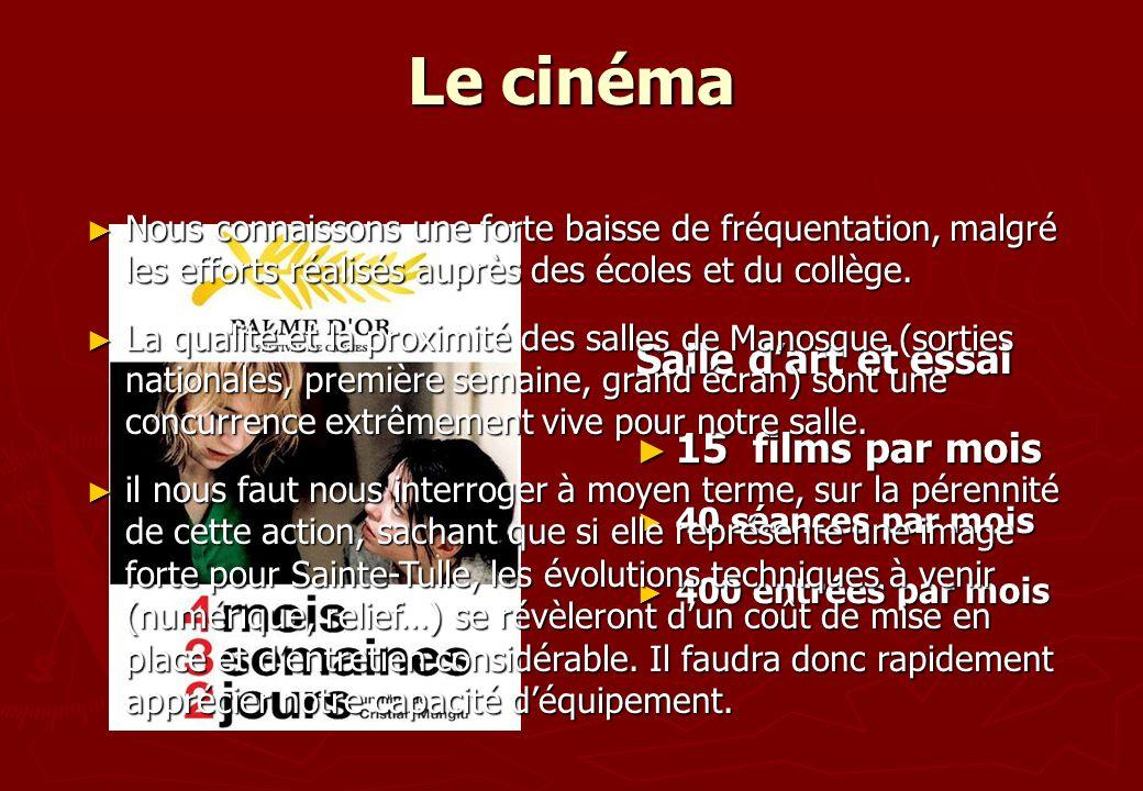 Le cinéma Salle dart et essai 15 films par mois 15 films par mois 40 séances par mois 40 séances par mois 400 entrées par mois 400 entrées par mois No