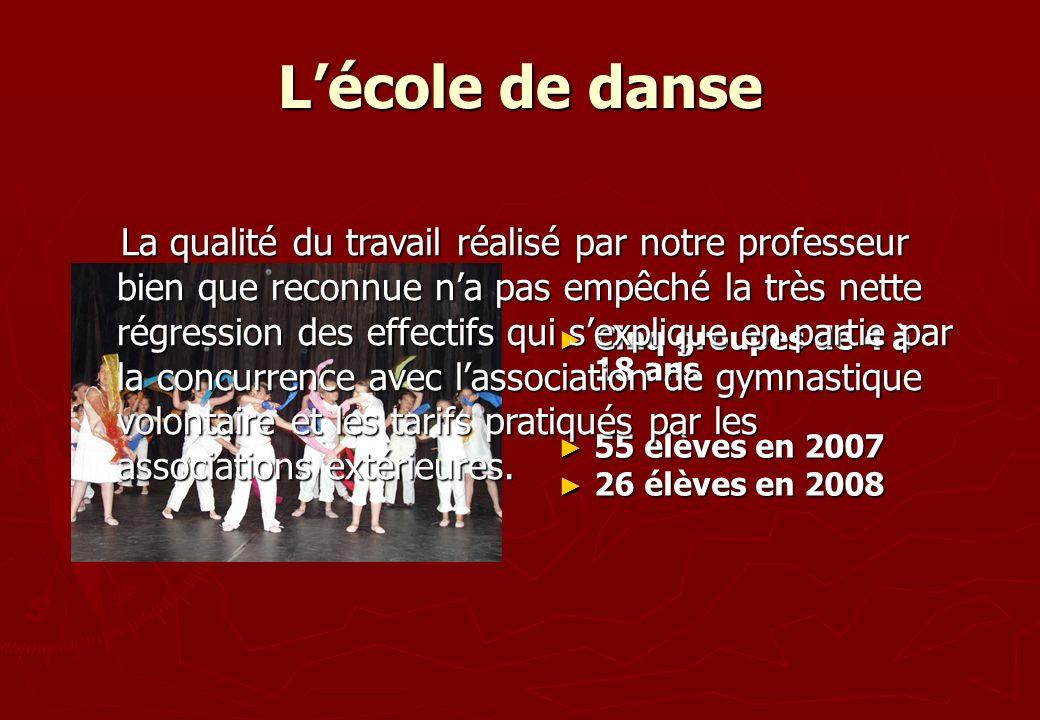 Lécole de danse Cinq groupes de 4 à 18 ans Cinq groupes de 4 à 18 ans 55 élèves en 2007 55 élèves en 2007 26 élèves en 2008 26 élèves en 2008 La quali