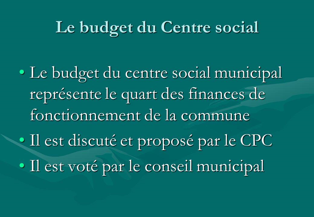 Le budget du Centre social Le budget du centre social municipal représente le quart des finances de fonctionnement de la communeLe budget du centre so