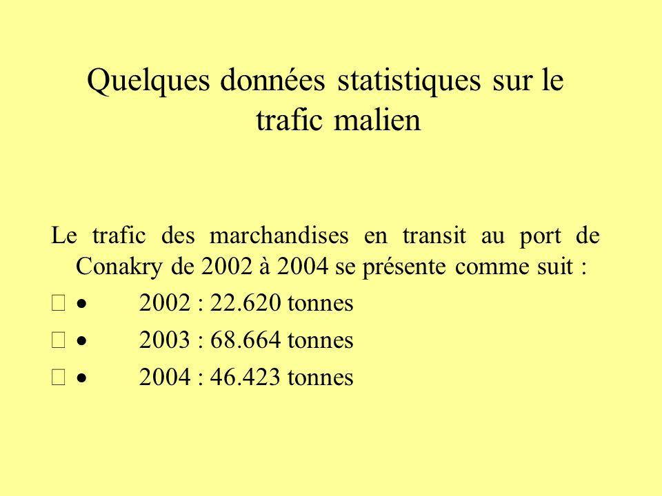 Quelques données statistiques sur le trafic malien Le trafic des marchandises en transit au port de Conakry de 2002 à 2004 se présente comme suit : 2002 : 22.620 tonnes 2003 : 68.664 tonnes 2004 : 46.423 tonnes