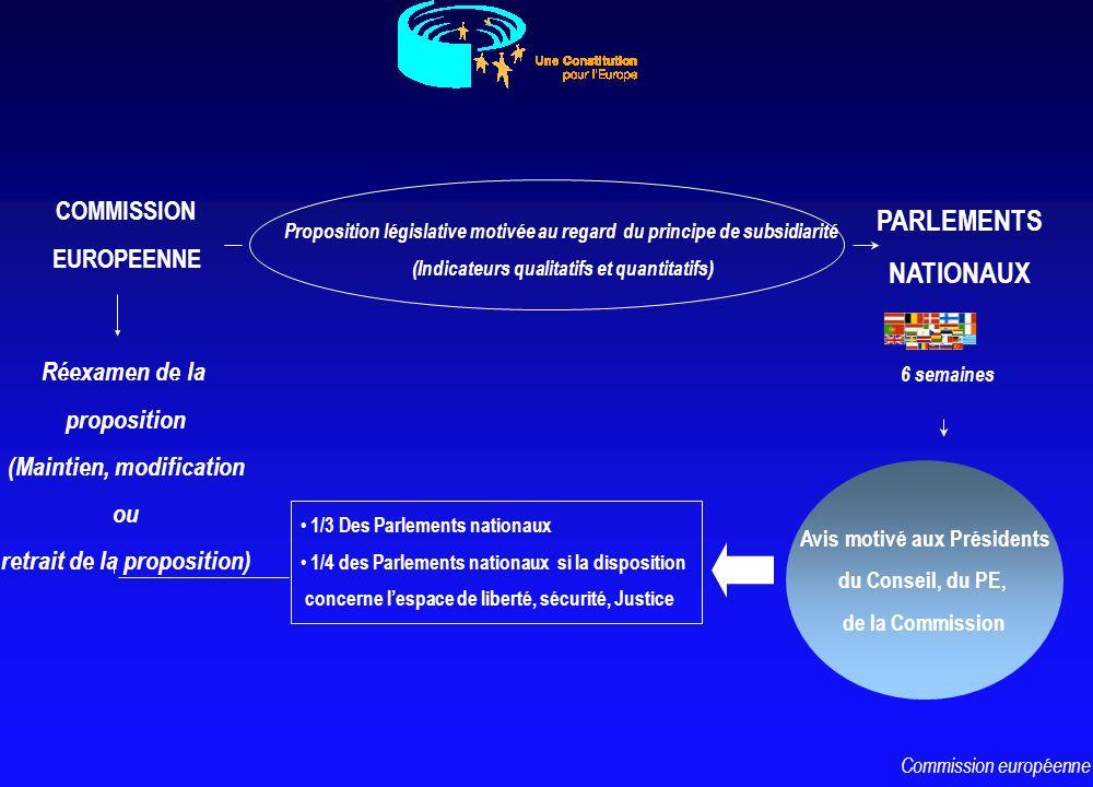 COMMISSION EUROPEENNE Proposition législative motivée au regard du principe de subsidiarité (Indicateurs qualitatifs et quantitatifs) PARLEMENTS NATIO