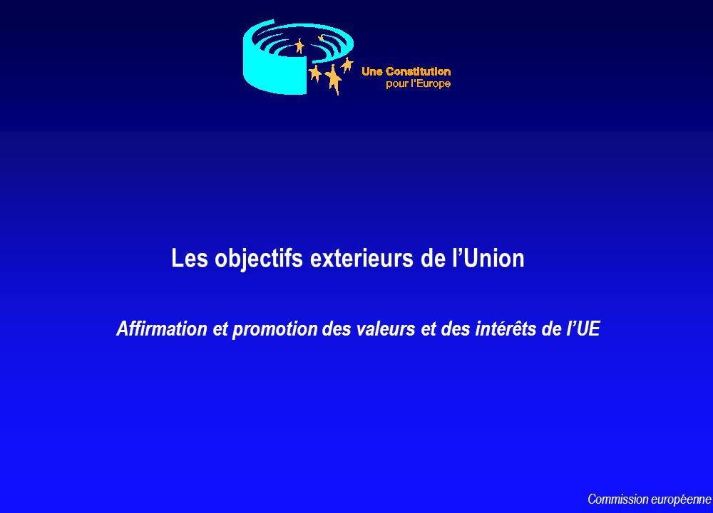 Les objectifs exterieurs de lUnion Affirmation et promotion des valeurs et des intérêts de lUE Commission européenne