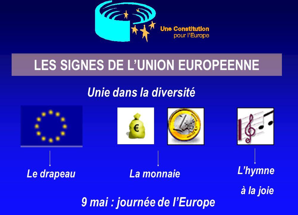 LES SIGNES DE LUNION EUROPEENNE Unie dans la diversité 9 mai : journée de lEurope Le drapeauLa monnaie Lhymne à la joie