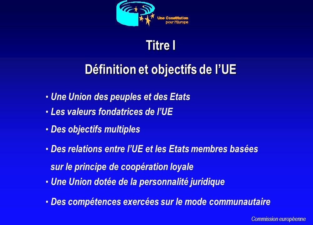 Titre I Définition et objectifs de lUE Les valeurs fondatrices de lUE Des objectifs multiples Des relations entre lUE et les Etats membres basées sur