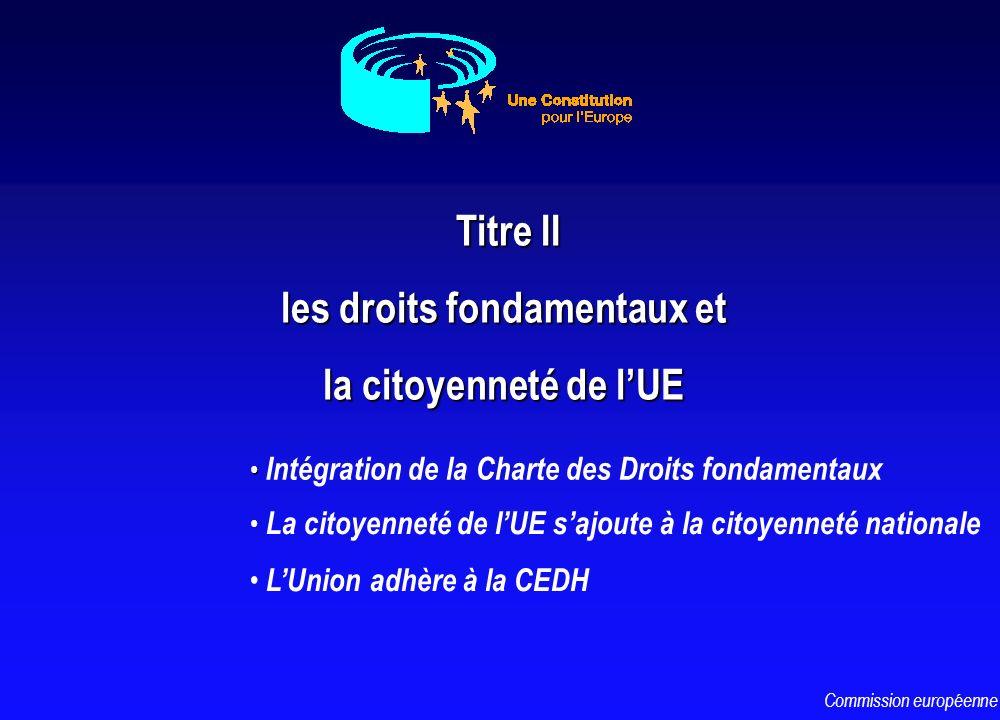 Titre II les droits fondamentaux et la citoyenneté de lUE Intégration de la Charte des Droits fondamentaux La citoyenneté de lUE sajoute à la citoyenn