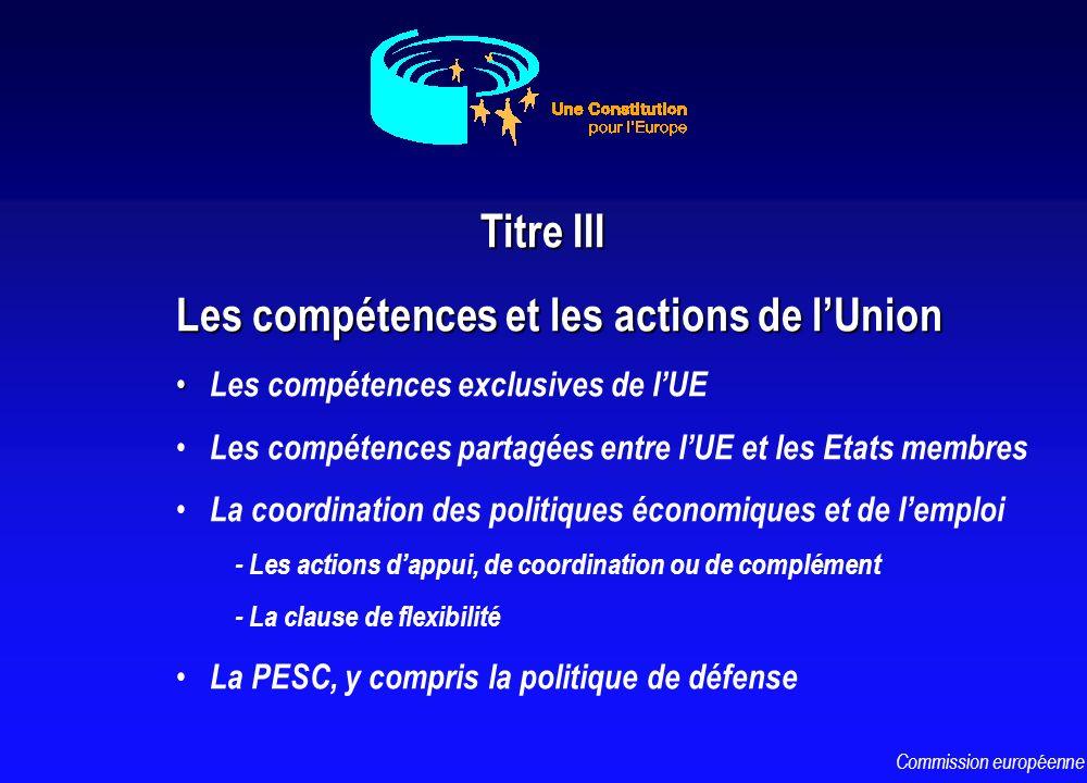 Titre III Titre III Les compétences et les actions de lUnion Les compétences exclusives de lUE Les compétences partagées entre lUE et les Etats membre