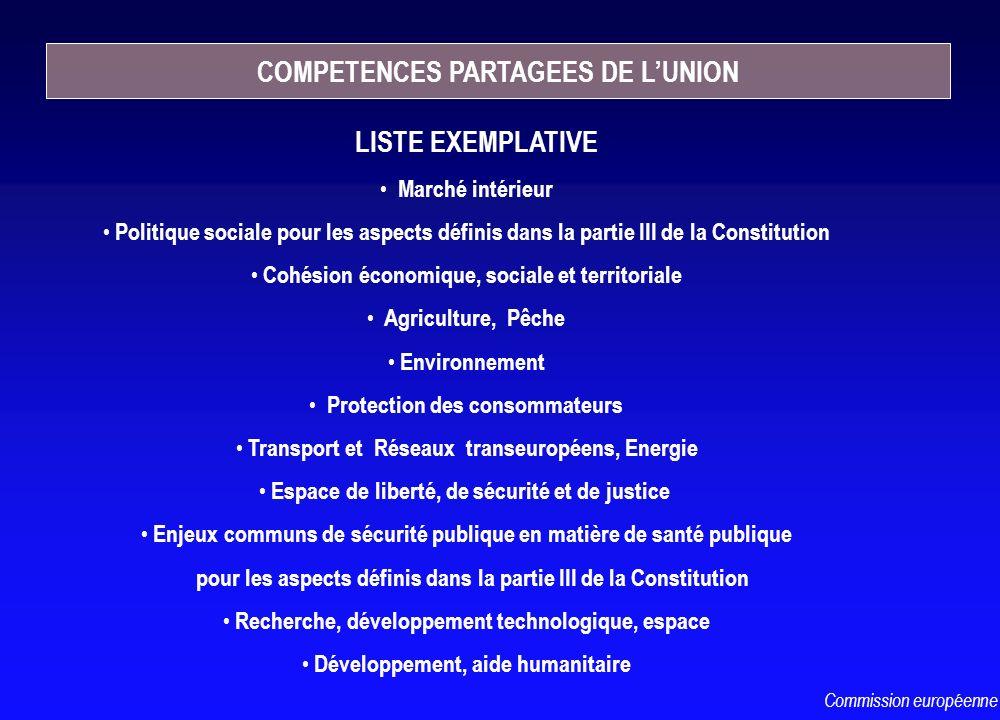 COMPETENCES PARTAGEES DE LUNION Marché intérieur Politique sociale pour les aspects définis dans la partie III de la Constitution Cohésion économique,