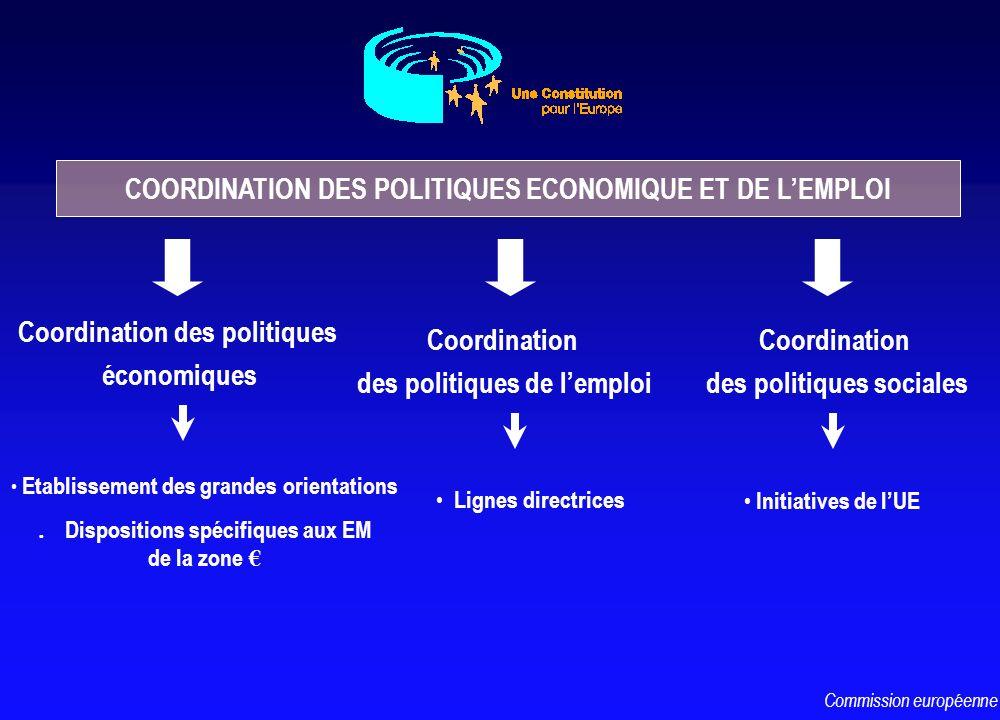 COORDINATION DES POLITIQUES ECONOMIQUE ET DE LEMPLOI Coordination des politiques économiques Etablissement des grandes orientations l Dispositions spé