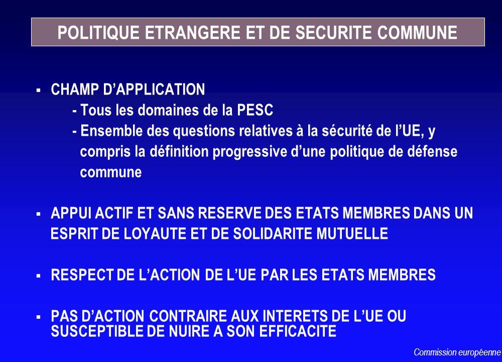 CHAMP DAPPLICATION - Tous les domaines de la PESC - Ensemble des questions relatives à la sécurité de lUE, y compris la définition progressive dune po
