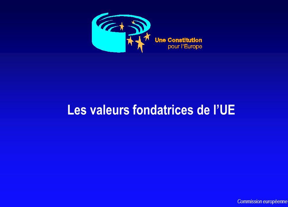 OBJECTIFS DE LUE VALEURS DE LUE Respect de la dignité humaine Liberté Démocratie Etat de droit Respect des Droits de lHomme et des minorités Pluralisme, Tolérance, Justice, Solidarité, Non-discrimination Egallité entre femmes et hommes Objectifs internes de lUnion Objectifs extérieurs de lUnion Commission européenne UNION EUROPEENNE PERSONNALITE JURIDIQUE