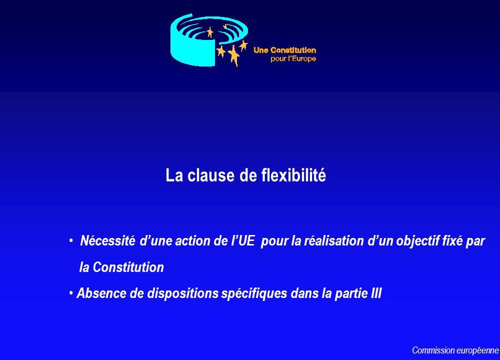 La clause de flexibilité Nécessité dune action de lUE pour la réalisation dun objectif fixé par la Constitution Absence de dispositions spécifiques da