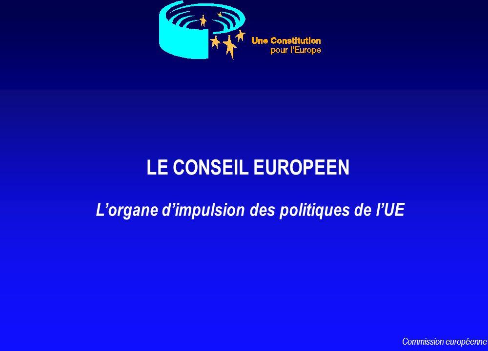 LE CONSEIL EUROPEEN Lorgane dimpulsion des politiques de lUE Commission européenne