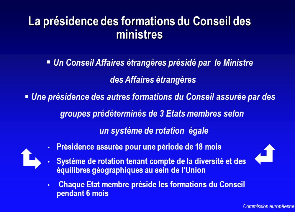 La présidence des formations du Conseil des ministres Un Conseil Affaires étrangères présidé par le Ministre des Affaires étrangères Une présidence de