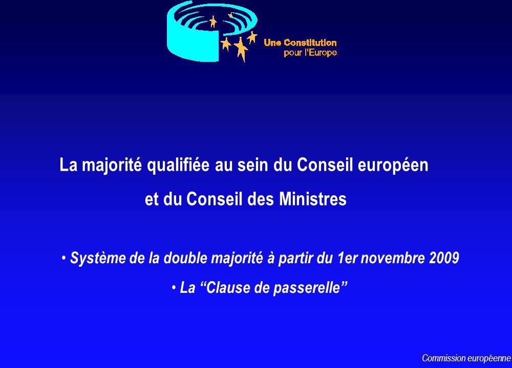 La majorité qualifiée au sein du Conseil européen et du Conseil des Ministres Système de la double majorité à partir du 1er novembre 2009 La Clause de