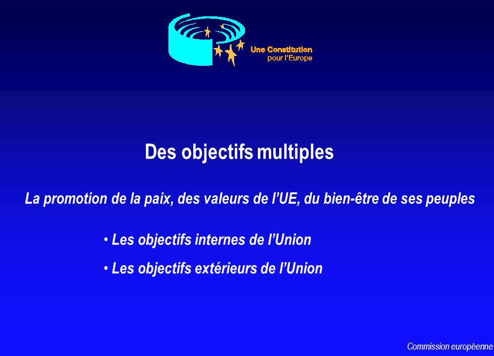 Des objectifs multiples La promotion de la paix, des valeurs de lUE, du bien-être de ses peuples Les objectifs internes de lUnion Les objectifs extéri