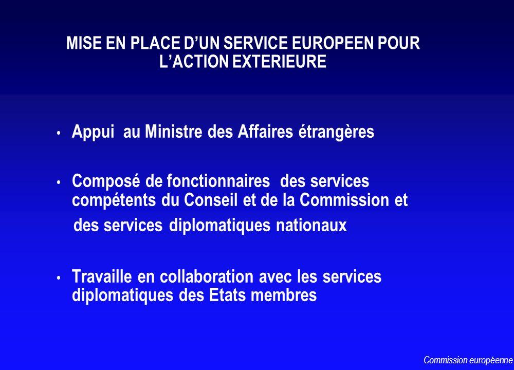 MISE EN PLACE DUN SERVICE EUROPEEN POUR LACTION EXTERIEURE Appui au Ministre des Affaires étrangères Composé de fonctionnaires des services compétents