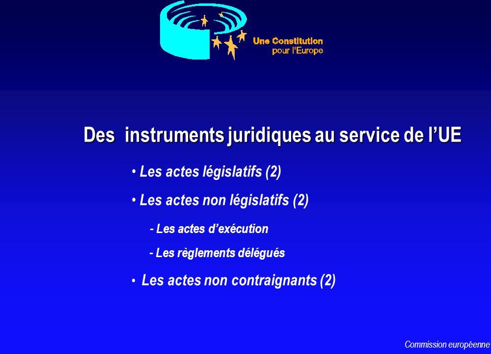 Des instruments juridiques au service de lUE Des instruments juridiques au service de lUE Les actes législatifs (2) Les actes non législatifs (2) - Le