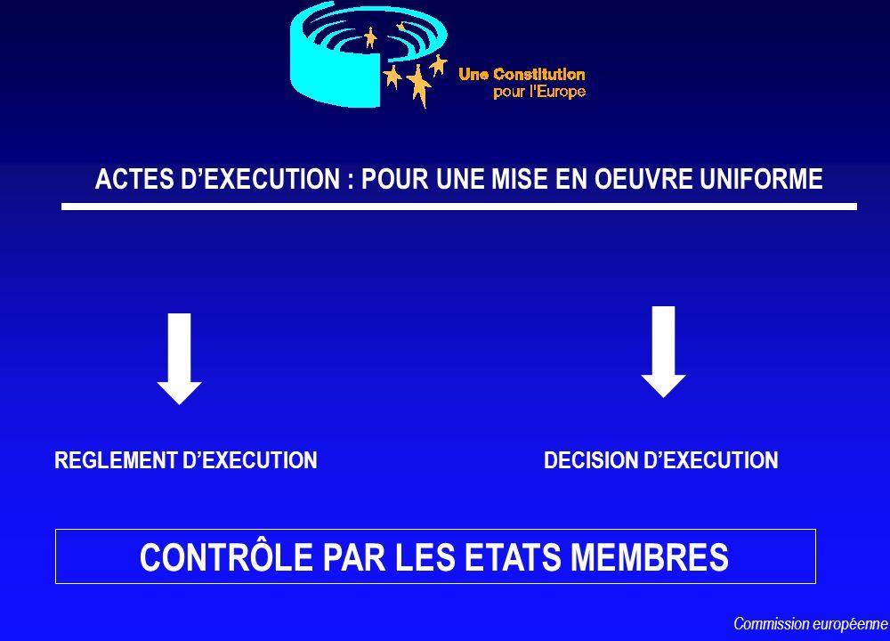 ACTES DEXECUTION : POUR UNE MISE EN OEUVRE UNIFORME REGLEMENT DEXECUTIONDECISION DEXECUTION Commission européenne CONTRÔLE PAR LES ETATS MEMBRES