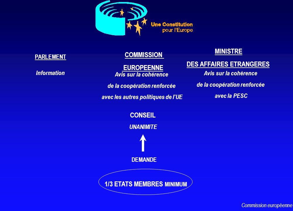 CONSEIL UNANIMITE COMMISSION EUROPEENNE 1/3 ETATS MEMBRES MINIMUM PARLEMENT MINISTRE DES AFFAIRES ETRANGERES Avis sur la cohérence de la coopération r