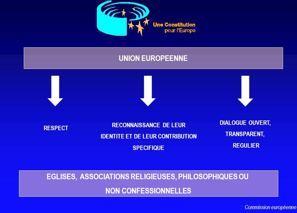 UNION EUROPEENNE EGLISES, ASSOCIATIONS RELIGIEUSES, PHILOSOPHIQUES OU NON CONFESSIONNELLES RESPECT RECONNAISSANCE DE LEUR IDENTITE ET DE LEUR CONTRIBU