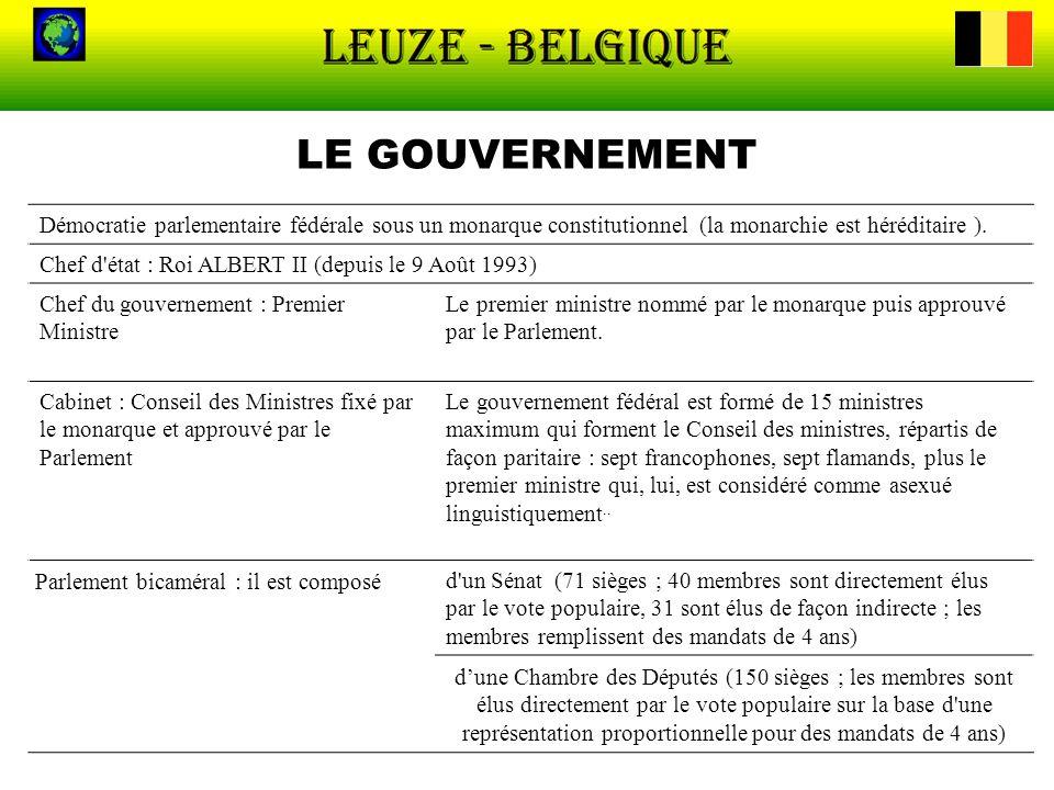 LE GOUVERNEMENT Démocratie parlementaire fédérale sous un monarque constitutionnel (la monarchie est héréditaire ). Chef d'état : Roi ALBERT II (depui