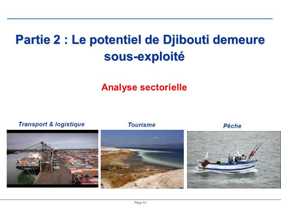 Page 14 Partie 2 : Le potentiel de Djibouti demeure sous-exploité Partie 2 : Le potentiel de Djibouti demeure sous-exploité Analyse sectorielle Transport & logistique Tourisme Pêche