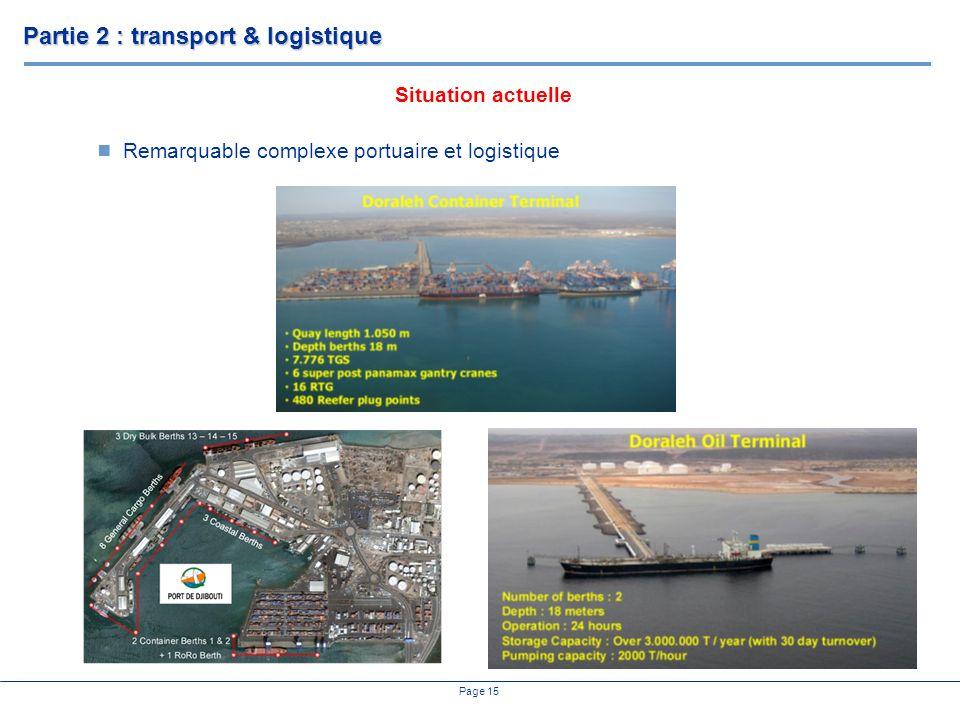 Page 15 Remarquable complexe portuaire et logistique Partie 2 : transport & logistique Situation actuelle