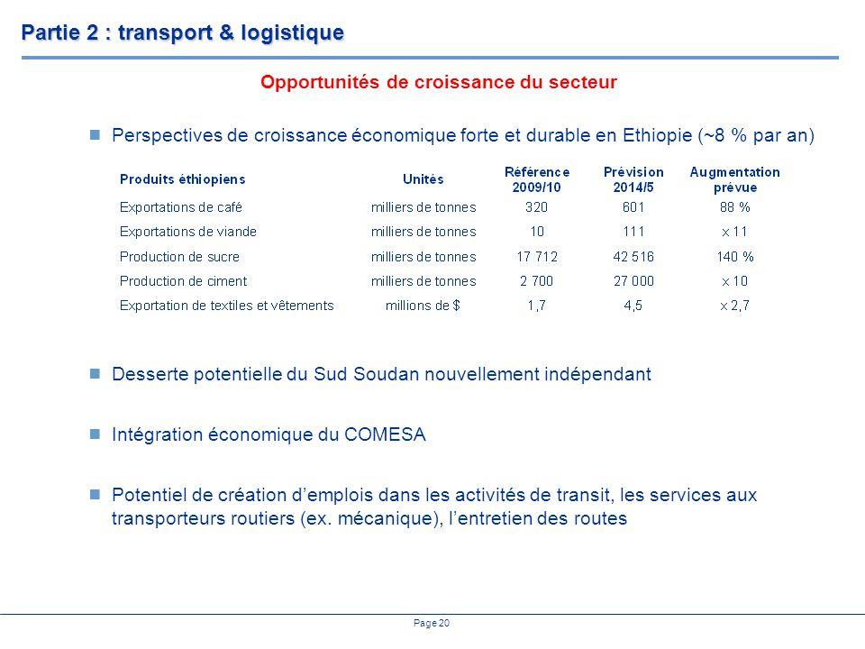 Page 20 Perspectives de croissance économique forte et durable en Ethiopie (~8 % par an) Desserte potentielle du Sud Soudan nouvellement indépendant Intégration économique du COMESA Potentiel de création demplois dans les activités de transit, les services aux transporteurs routiers (ex.