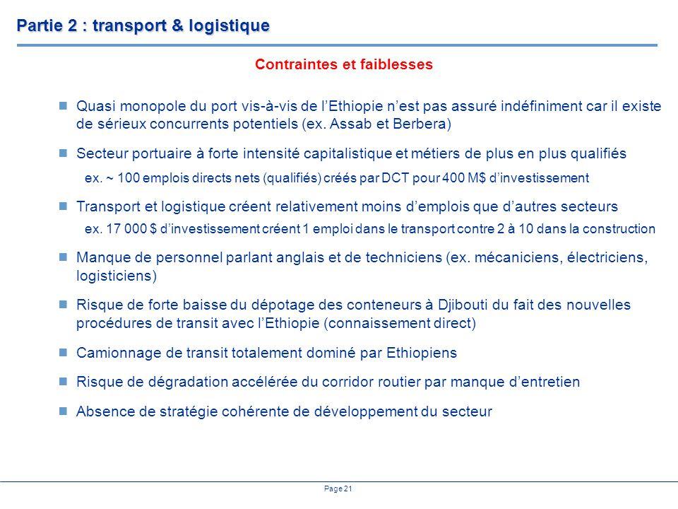 Page 21 Quasi monopole du port vis-à-vis de lEthiopie nest pas assuré indéfiniment car il existe de sérieux concurrents potentiels (ex.
