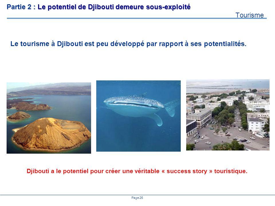 Page 25 Le tourisme à Djibouti est peu développé par rapport à ses potentialités. Djibouti a le potentiel pour créer une véritable « success story » t