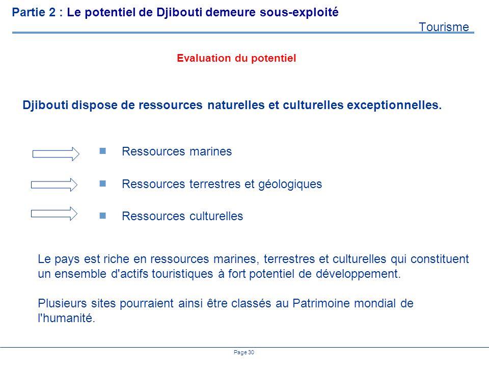 Page 30 Djibouti dispose de ressources naturelles et culturelles exceptionnelles. Ressources marines Ressources terrestres et géologiques Ressources c