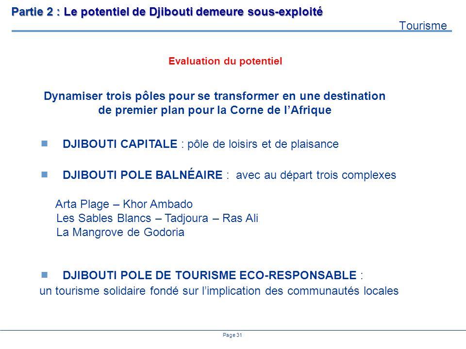 Page 31 Dynamiser trois pôles pour se transformer en une destination de premier plan pour la Corne de lAfrique DJIBOUTI CAPITALE : pôle de loisirs et