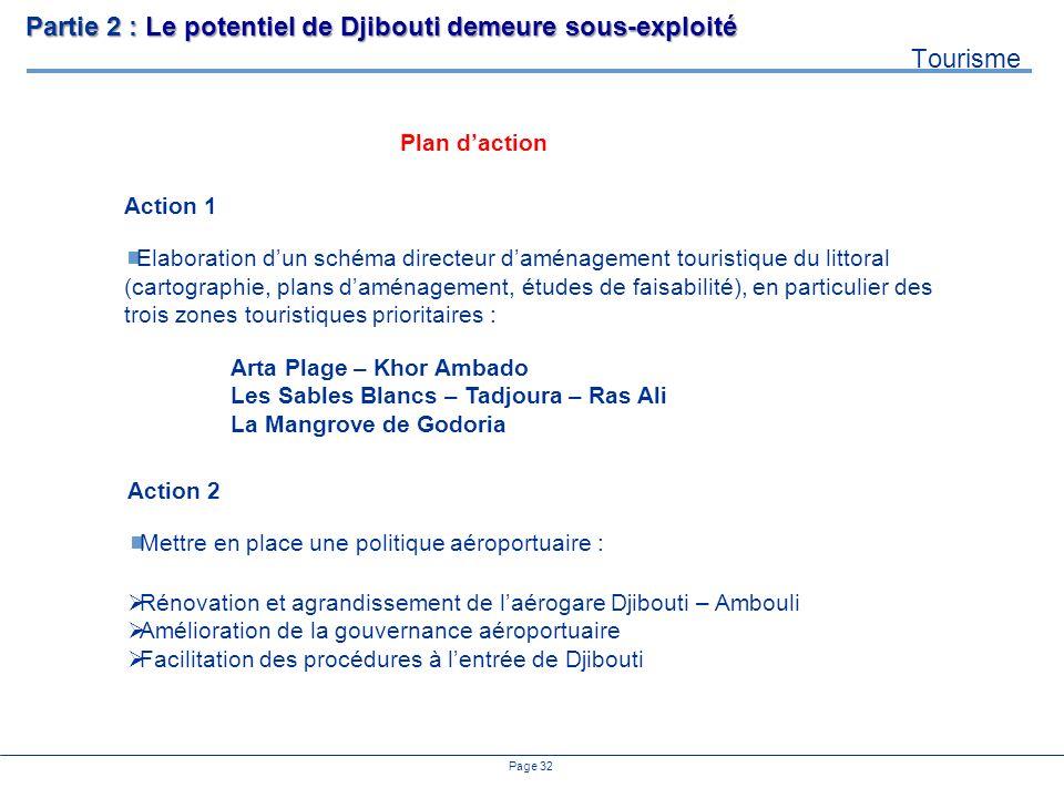 Page 32 Plan daction Action 1 Elaboration dun schéma directeur daménagement touristique du littoral (cartographie, plans daménagement, études de faisa