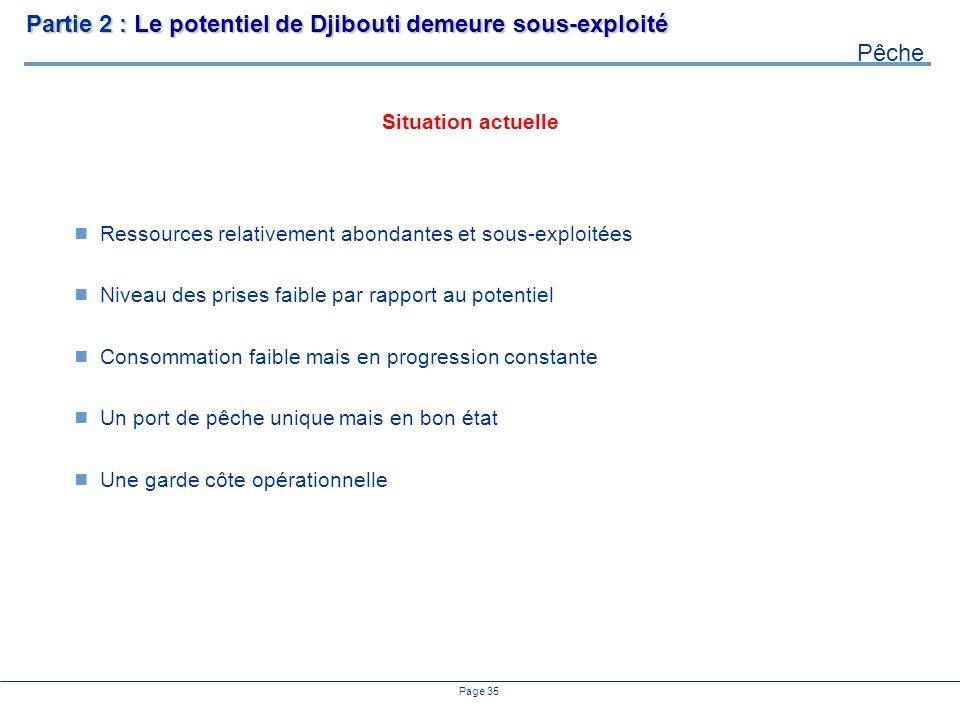 Page 35 Ressources relativement abondantes et sous-exploitées Niveau des prises faible par rapport au potentiel Consommation faible mais en progression constante Un port de pêche unique mais en bon état Une garde côte opérationnelle Partie 2 : Le potentiel de Djibouti demeure sous-exploité Pêche Situation actuelle