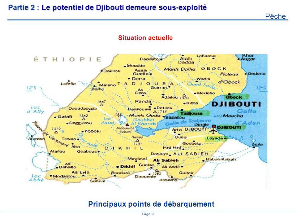 Page 37 Partie 2 : Le potentiel de Djibouti demeure sous-exploité Pêche Situation actuelle Principaux points de débarquement