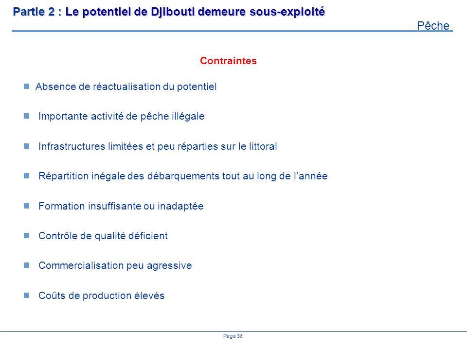 Page 38 Absence de réactualisation du potentiel Importante activité de pêche illégale Infrastructures limitées et peu réparties sur le littoral Répartition inégale des débarquements tout au long de lannée Formation insuffisante ou inadaptée Contrôle de qualité déficient Commercialisation peu agressive Coûts de production élevés Partie 2 : Le potentiel de Djibouti demeure sous-exploité Pêche Contraintes