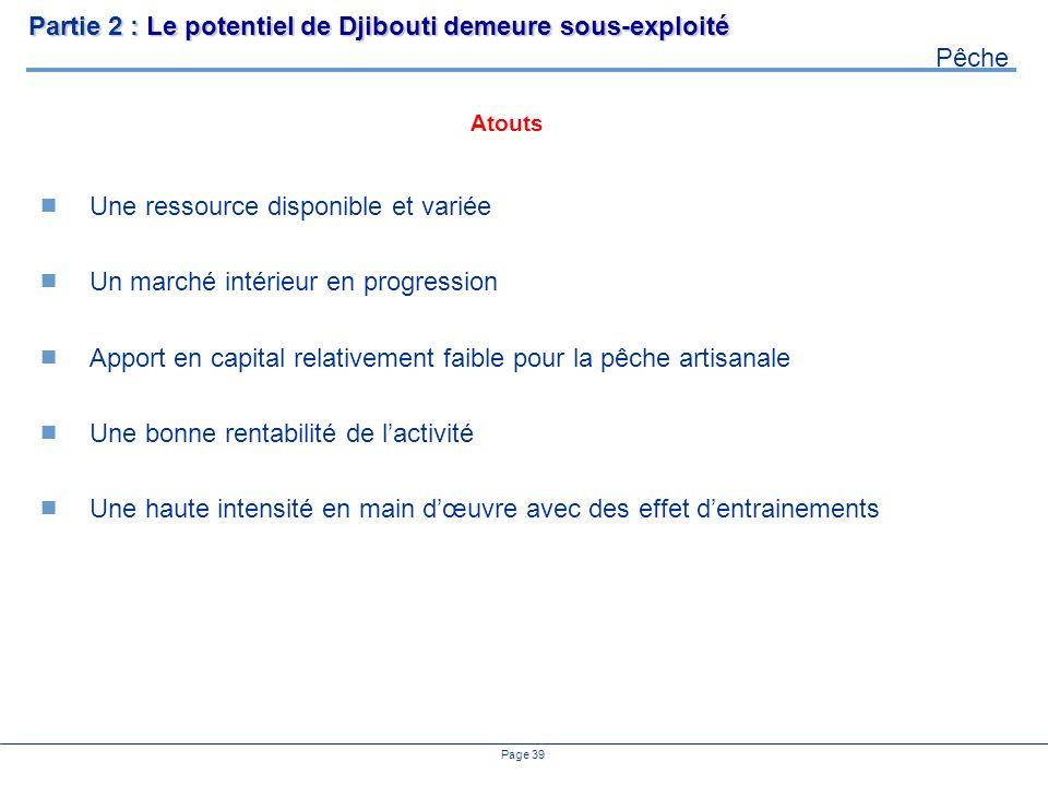 Page 39 Une ressource disponible et variée Un marché intérieur en progression Apport en capital relativement faible pour la pêche artisanale Une bonne rentabilité de lactivité Une haute intensité en main dœuvre avec des effet dentrainements Atouts Partie 2 : Le potentiel de Djibouti demeure sous-exploité Pêche
